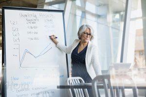 رشد و توسعه کسب و کار