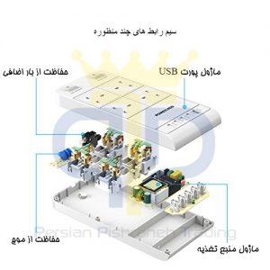 ساختار محافظ برق