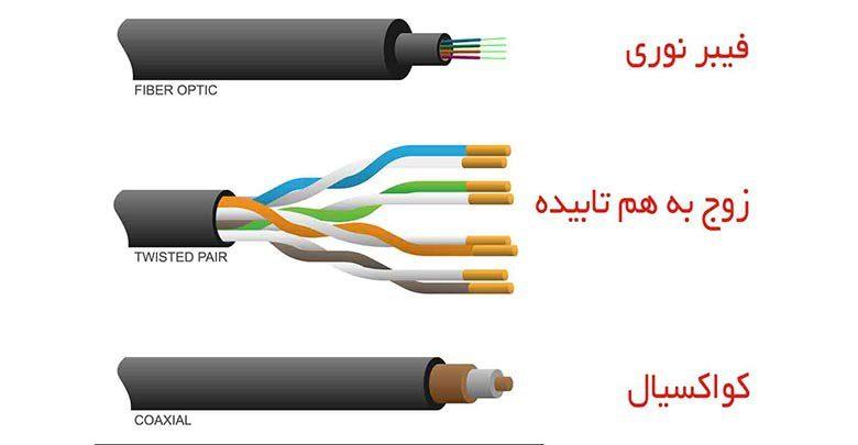 انواع کابل شبکه